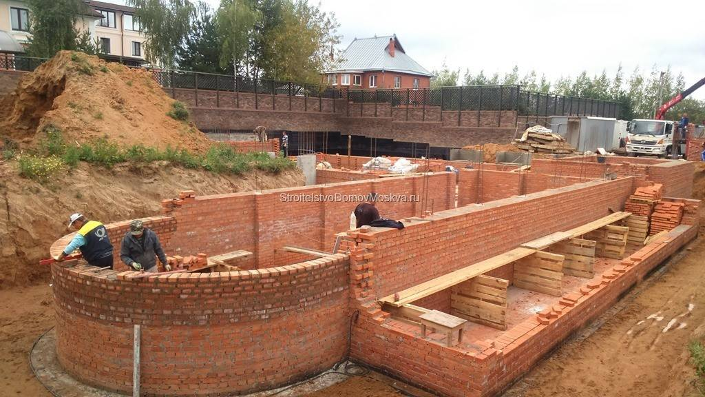 Процесс строительства дома на заказ по индивидуальному проекту Москва